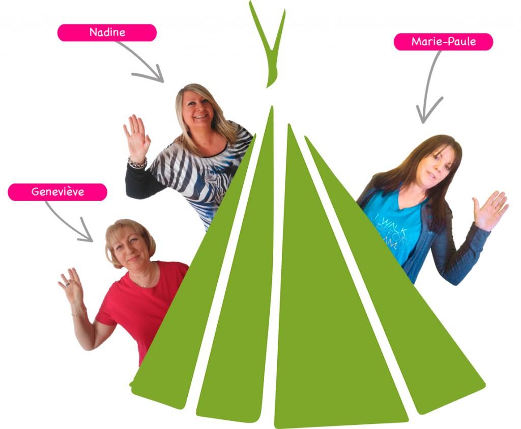 3 professionnelles de la petite enfance Le Tipi des Galopins Maison d'Assistantes Maternelles